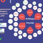 Lappeenrannan digitaalinen ekosysteemi (LADE)